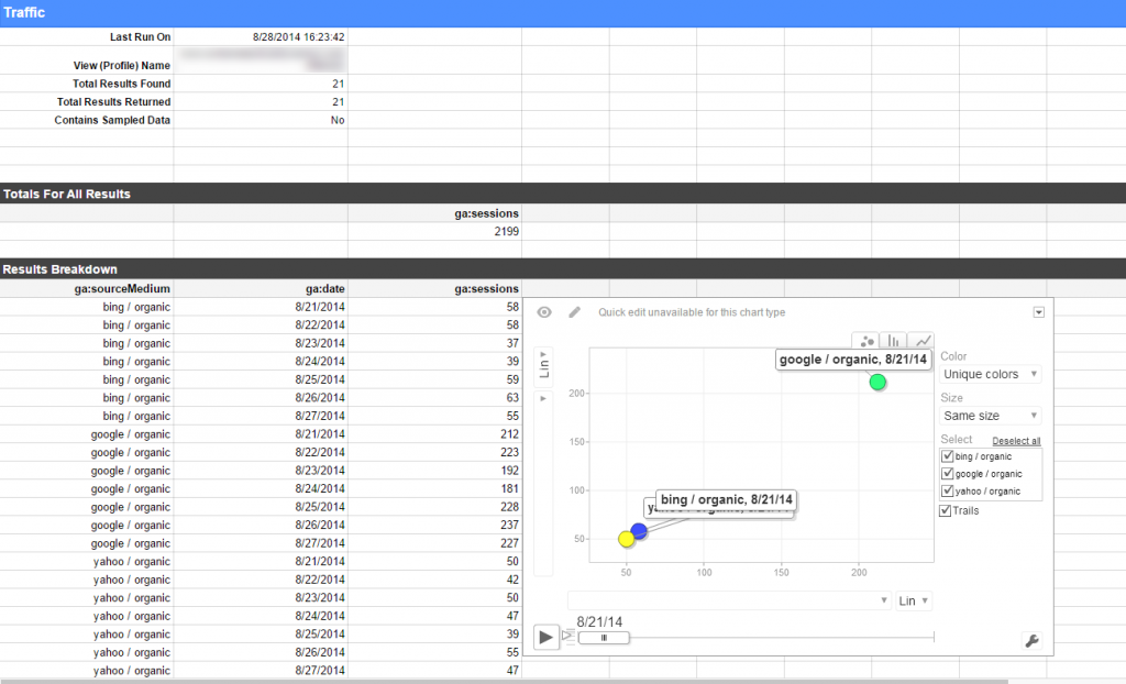 Blog_KB_Choose Your Reporting Tool-4-Google-Analytics-Spreadsheet-Add-on