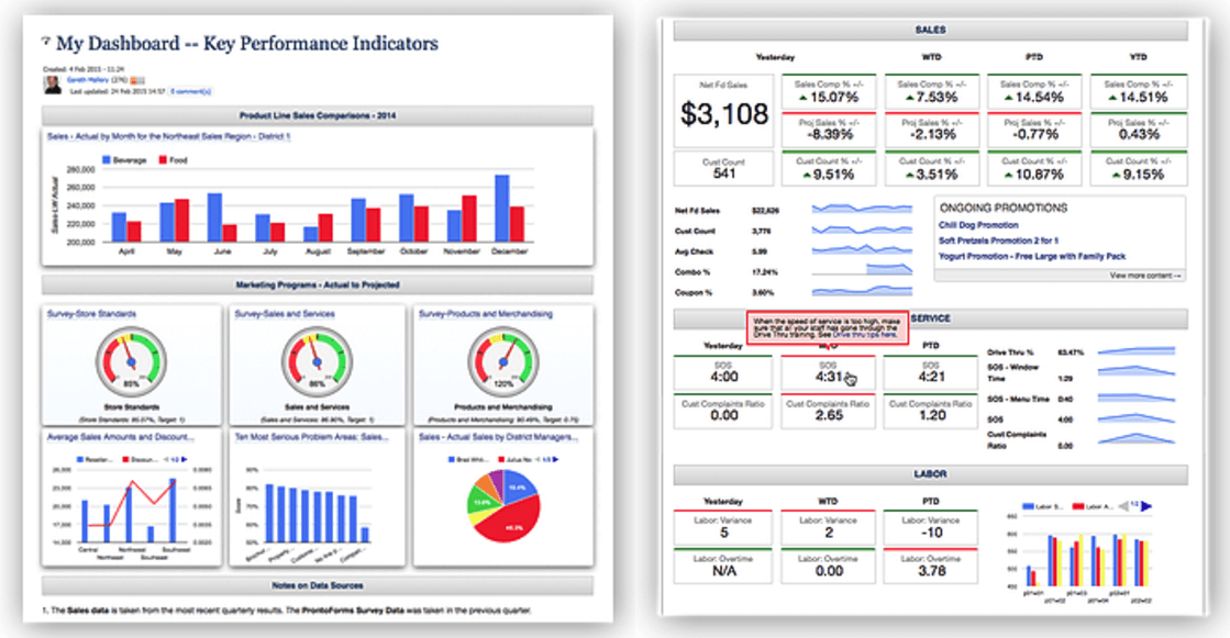 Freebird Information Dashboard