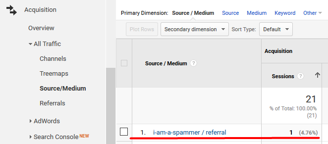 How referral spam gets in Google Analytics