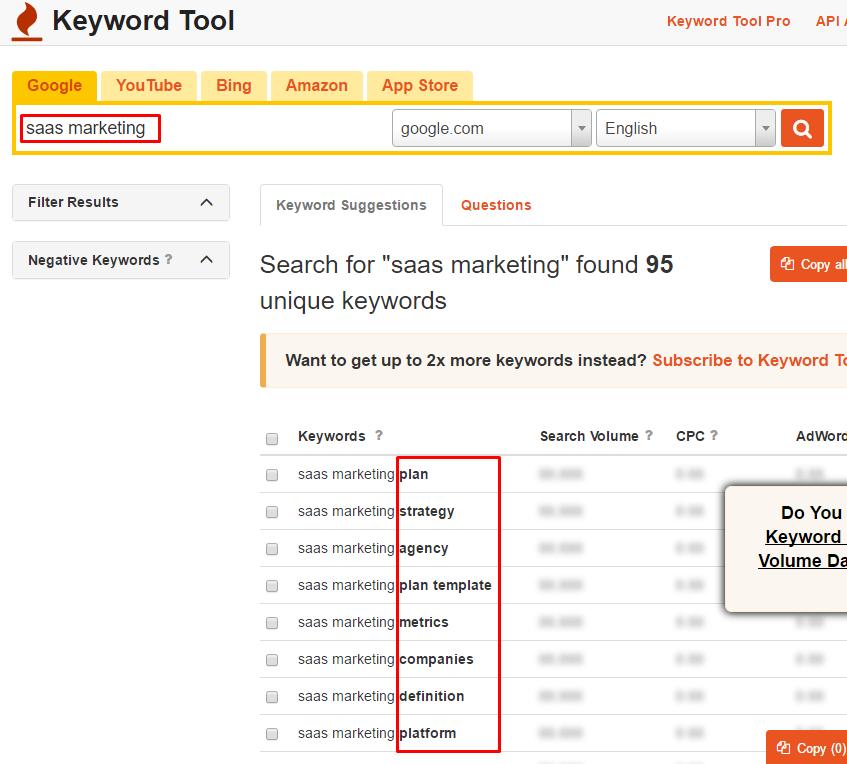 SaaS Marketing-related keywords