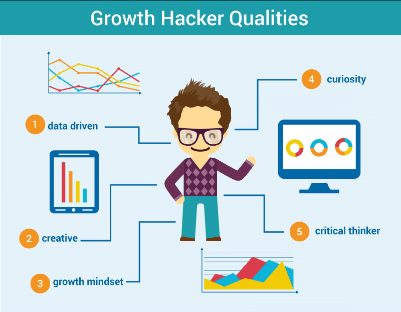 qualities of growthhackers